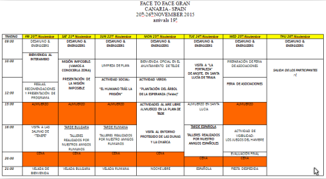 Cronograma de las actividades a realizar en el encuentro