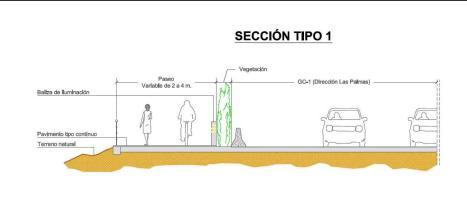 Sección carril bici, proyeco básico
